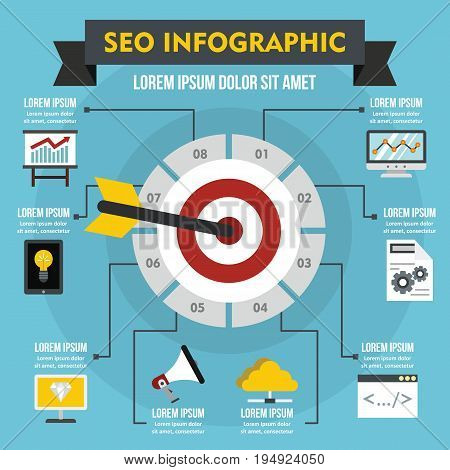 SEO infographic banner concept. Flat illustration of SEO infographic vector poster concept for web