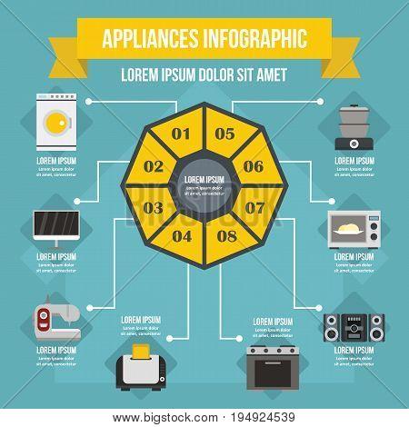 Appliances infographic banner concept. Flat illustration of appliances infographic vector poster concept for web