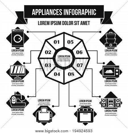 Appliances infographic banner concept. Simple illustration of appliances infographic vector poster concept for web
