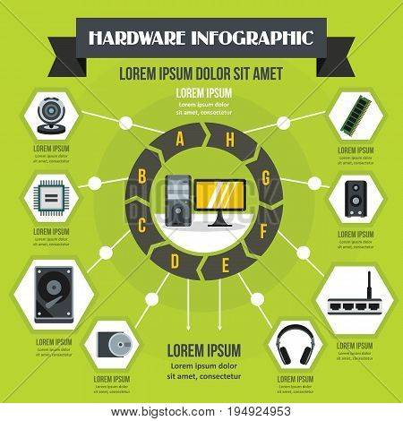 Hardware infographic banner concept. Flat illustration of hardware infographic vector poster concept for web