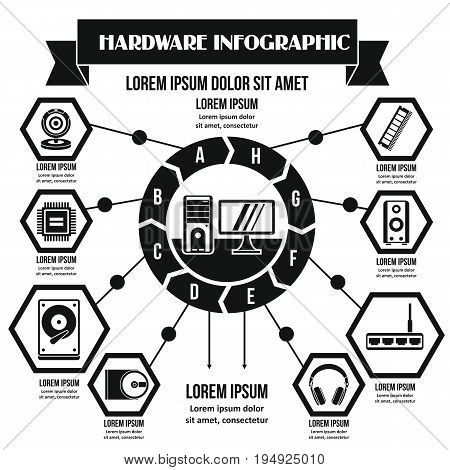 Hardware infographic banner concept. Simple illustration of hardware infographic vector poster concept for web