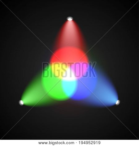 RGB Spectrum, Red Green Blue Color Mixing Design. Vector
