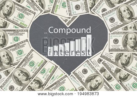 The benefits of compound interest One hundred dollar bill in the shape of a heart with chalkboard and Compound Interest graph