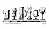 Types of Beer glassware. French jelly glass stemmed pokal tankard weizen snifter and Oversized wine glasses. illustration of stemwares in vintage engraved style. isolated on white background. poster