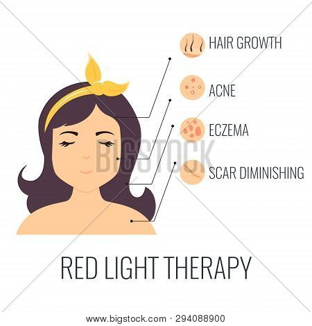 Red Light Therapy Concept Illustration. Treatment Of Different Diseases. Beauty Concept