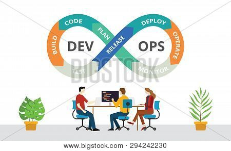 Team Of Programmer Concept With Devops Software Development Practices Methodology - Vector