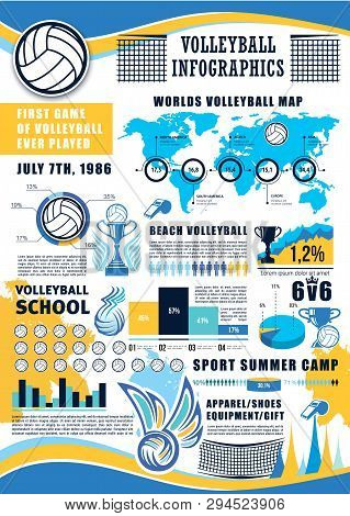 Volleyball Sport Infographic And Championship Cup Or Match Tournament Statistics. Vector Volleyball