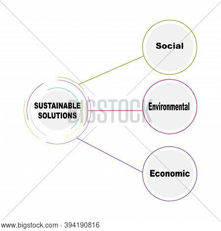 Diagram Of Sustainable Solutions With Keywords. Eps 10 - Isolated On White Background