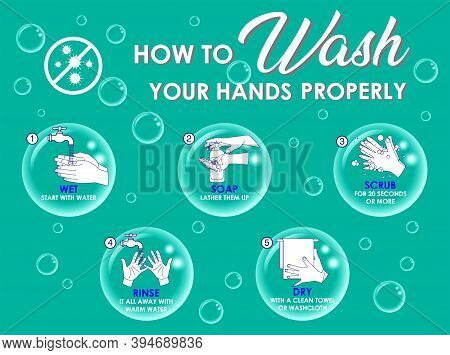 Set Of Wash Your Hand Mandatory Sign Or Steps And Tips Washing Hands Or 2019-ncov Viruses  Or Wash Y