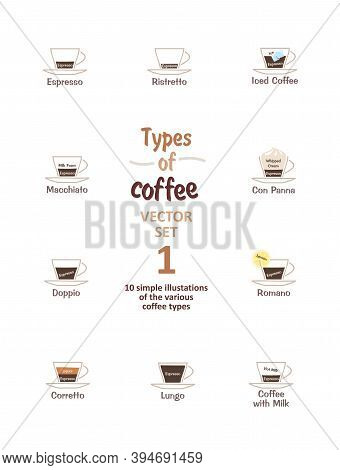 10 Simple Illustrations Of The Various Coffee Types