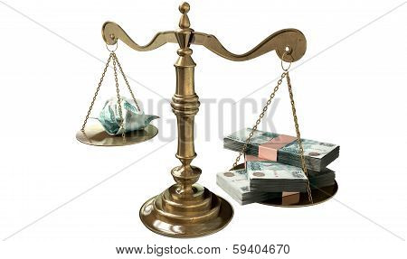 Inequality Scales Of Justice Income Gap Russia