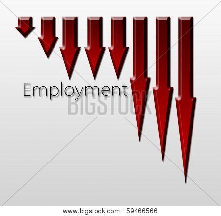 Chart Illustrating Employment Drop