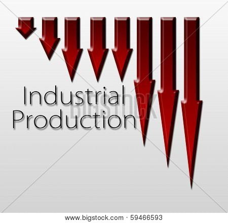 Chart Illustrating Industrial Production Drop