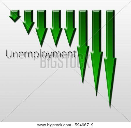 Chart Illustrating Unemployment Drop, Macroeconomic Indicator