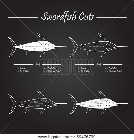 SWORDFISH cuts - blackboard