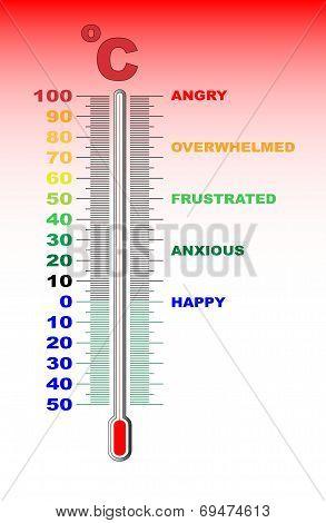 Temper Thermometer