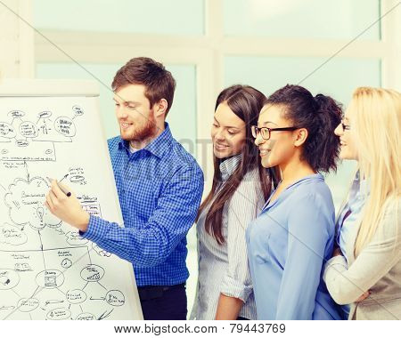 business, office and startup concept - smiling business team with flip board discussing plan in office
