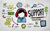 Support Solution Advice Help Care Satisfaction Quality Concept poster