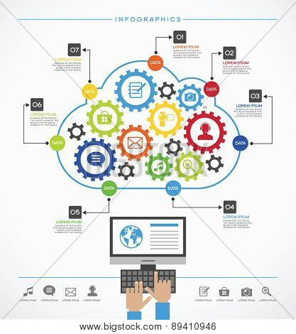 Cloud services concept. cloud computing infographic Template with interface icons, gears, cloud and text. cloud