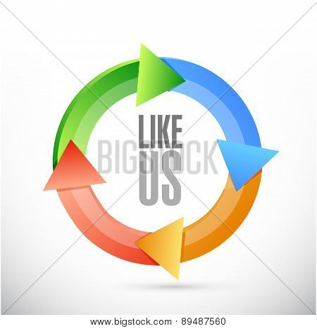 Like Us Color Cycle Sign Concept