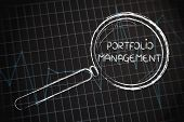 corporate performance or market rate graph with magnifying glass concept of portfolio management poster