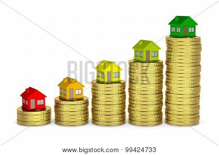 House Energetic Class, Save Money