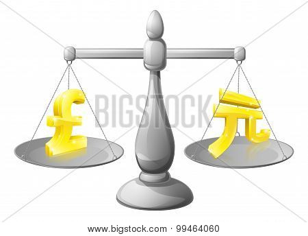 Scales currency concept foreign exchange forex concept pound and yuan signs on scales being weighed against each other poster