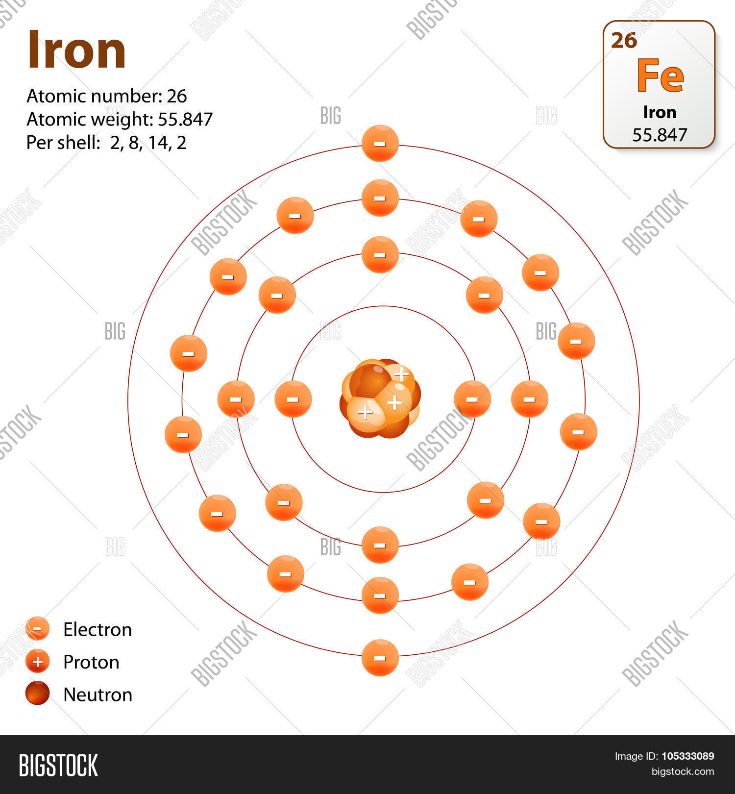 Iron atom structure vector photo free trial bigstock atom structure ccuart Image collections