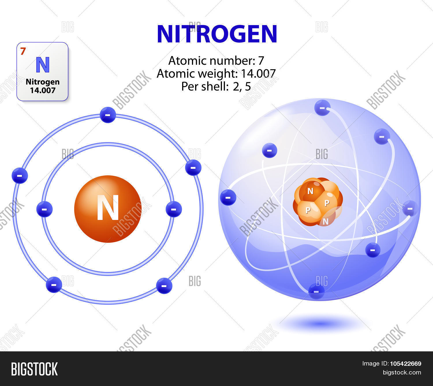 Atom nitrogen vector photo free trial bigstock atom nitrogen ccuart Image collections