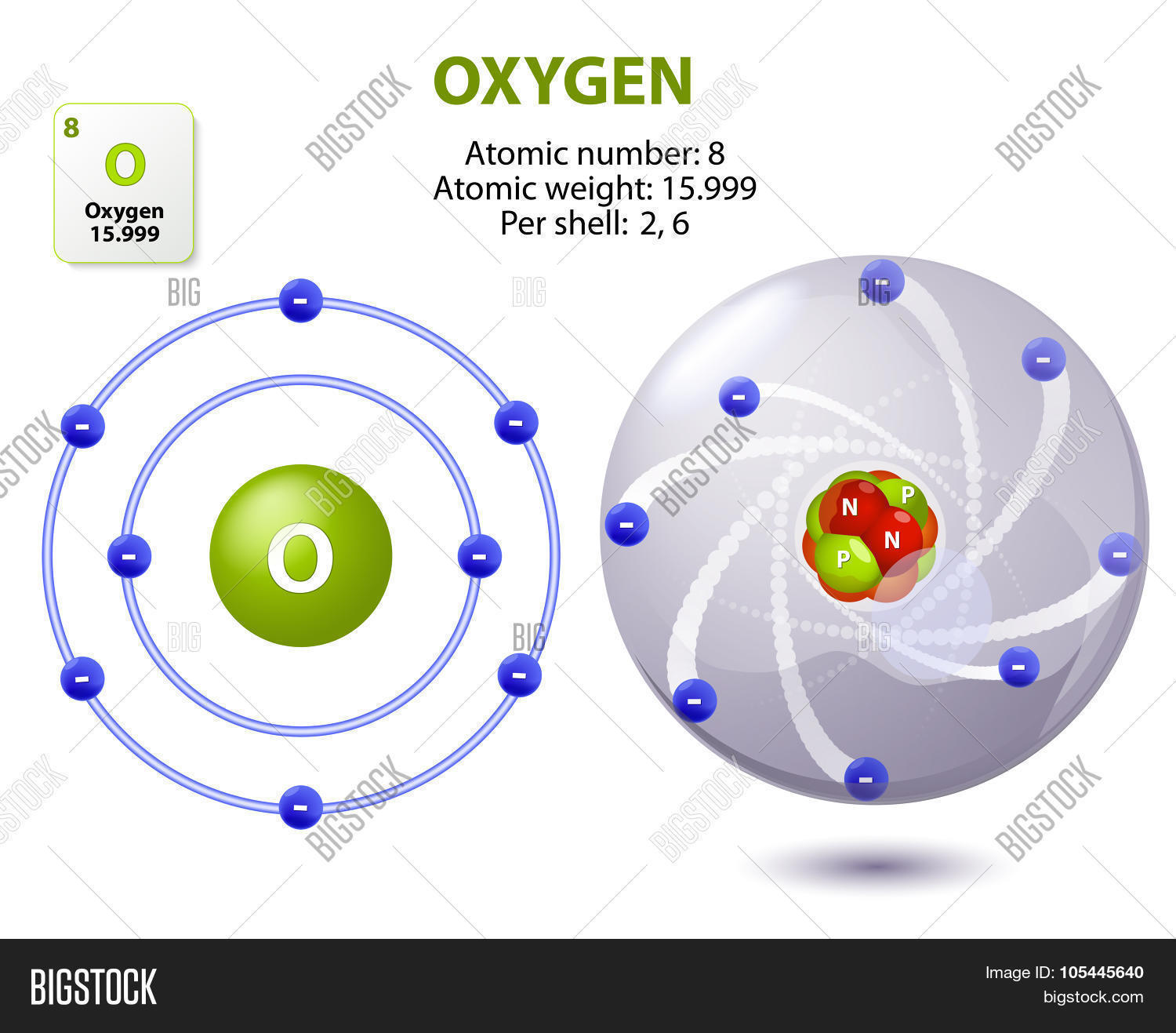 Oxygen Atom Image  U0026 Photo  Free Trial