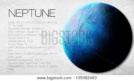 Neptune - 5K resolution Infographic presents one of the solar system planet, look and facts. This image elements furnished by NASA. poster