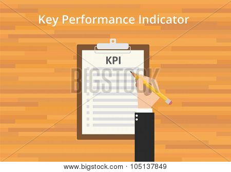 kpi key performance indicator checklist
