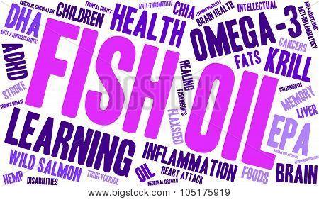 Fish Oil Word Cloud