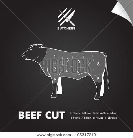 Simply Meat Cut Diagram