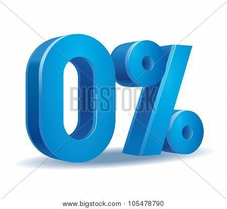 Percentage vector, zero