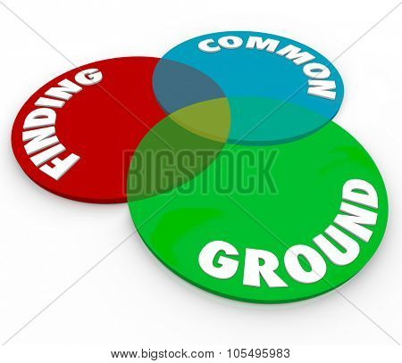 Finding Common Ground venn diagram of 3 overlapping circles illustrating shared interests or mutual benefits poster