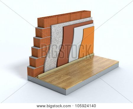 cross-section of a wall. All the layers are visible. thermal insulation (3d render) poster