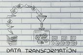 data transformation: factory machines turning unorganized paper into processed information poster
