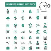 business intelligence, analytics, competitor icons poster