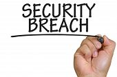 The hand writing security breach with white background poster