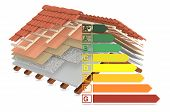 cross-section of a house roof. All the layers are visible. Thermal insulation. Energy efficiency scale concept of energy saving (3d render) poster