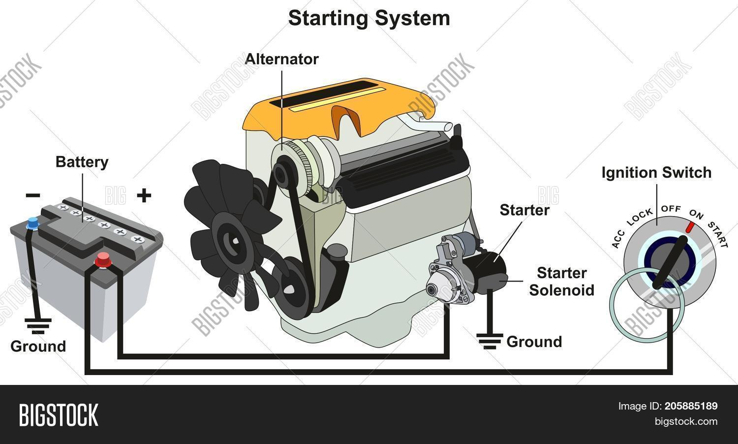 Car Battery System : Starting charging image photo free trial bigstock