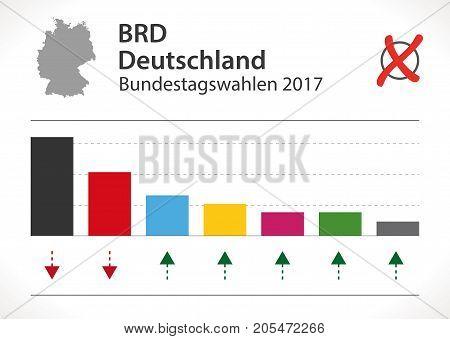 Germany election of German Bundestag 2017 illustration