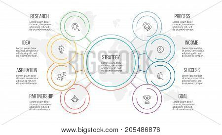 Outline infographic. Organization chart with 8 options. Vector template.