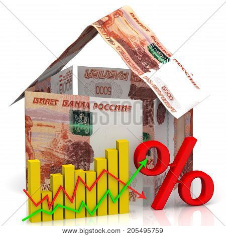 Changes in real estate prices. A house made of Russian rubles standing on white surface with red symbol of percentage and the diagram. Isolated. 3D Illustration