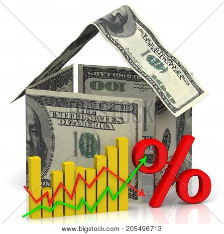 Changes in real estate prices. A house made of American dollar bills standing on white surface with red symbol of percentage and the diagram. Isolated. 3D Illustration