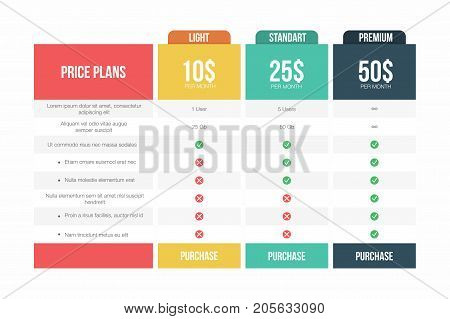 Price plans table. Comparison table for purchases commercial business web services and applications. Vector