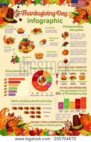 Thanksgiving Day infographic template. Graph and chart of autumn harvest holiday traditions, Thanksgiving dinner diagram with turkey, pumpkin vegetable, apple fruit, cornucopia, pie and pilgrim hat