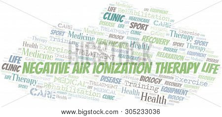 Negative Air Ionization Therapy word cloud. Wordcloud made with text only. poster