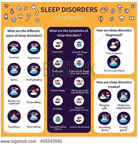 Sleep Disorder Infographic. Healthy Sleeping Concept. Symptoms And Causes Of Sleeping Disturbance. S